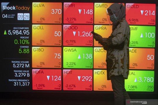 IHSG Kamis melemah ikuti terkoreksinya bursa saham global