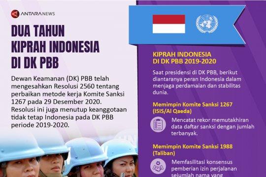 Dua tahun kiprah Indonesia di DK PBB