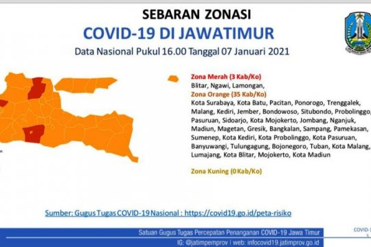 Satgas sebut tiga daerah di Jatim jadi zona merah COVID-19