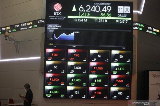 IHSG menguat seiring kenaikan bursa saham regional