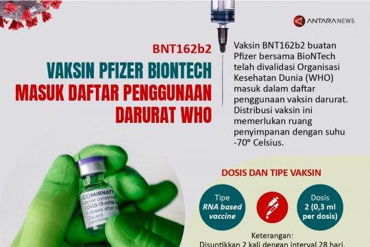 Vaksin Pfizer Biontech masuk daftar penggunaan darurat WHO