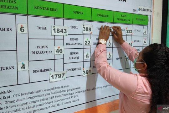 Positif COVID19, pimpinan BRI Sorong-Papua Barat meninggal dunia
