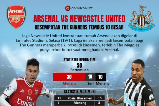 Arsenal vs Newcastle: Kesempatan The Gunners tembus 10 besar