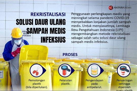 Rekristalisasi, solusi daur ulang sampah medis infeksius
