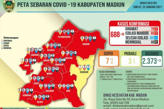 14 dari 15 kecamatan di Kabupaten Madiun-Jatim masuk zona merah