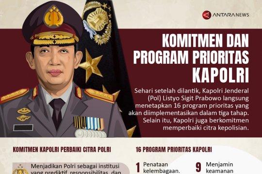 Komitmen dan program prioritas Kapolri