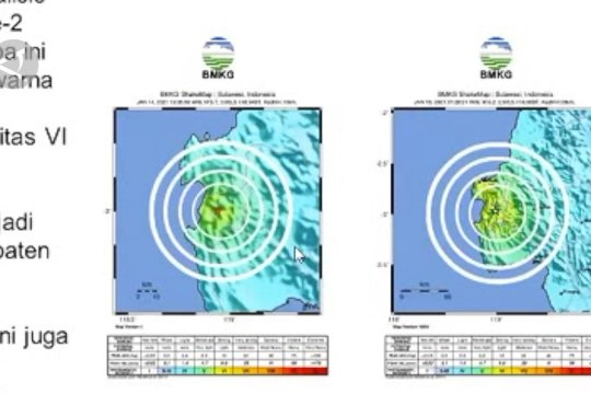 Berpotensi tsunami, BMKG minta masyarakat Mamuju tingkatkan kewaspadaan