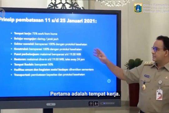 Anies perketat PSBB DKI Jakarta, 11-25 Januari 2021