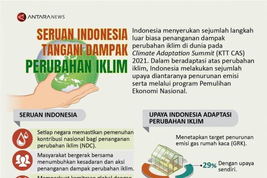 Seruan Indonesia tangani dampak perubahan iklim
