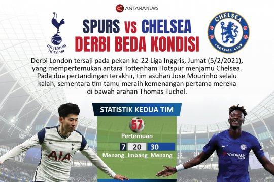 Spurs vs Chelsea: Derbi beda kondisi