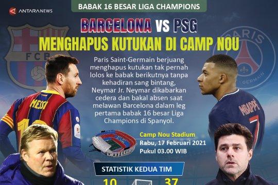 Barcelona vs PSG: Menghapus kutukan di Camp Nou