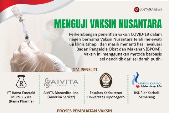 Menguji Vaksin Nusantara