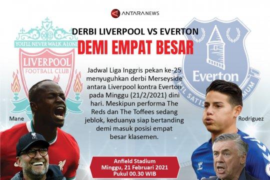 Derbi Liverpool vs Everton: Demi empat besar