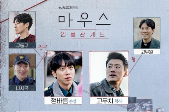 """""""Mouse"""" drama thriller terbaru dari Lee Seung Gi"""