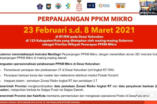 Pemerintah perpanjang PPKM Mikro hingga 8 Maret 2021