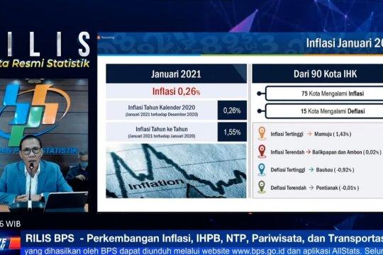 BPS: Januari 2021 inflasi 0,26%, Mamuju tertinggi
