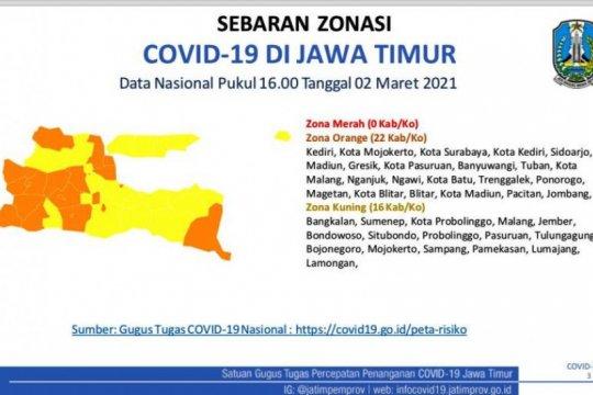 Sebanyak 16 daerah di Jatim masuk zona kuning kasus COVID-19