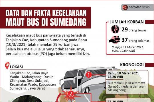 Data dan fakta kecelakaan maut bus di Sumedang
