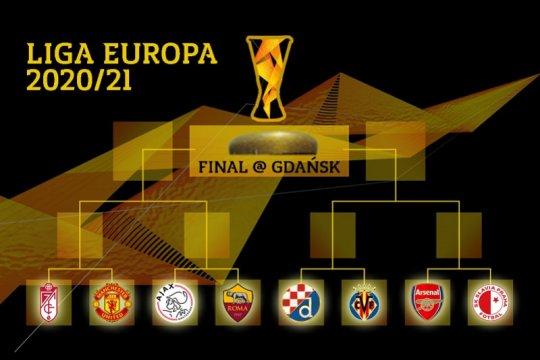 Hasil undian Liga Europa: MU bertemu Granada, Arsenal hadapi Slavia