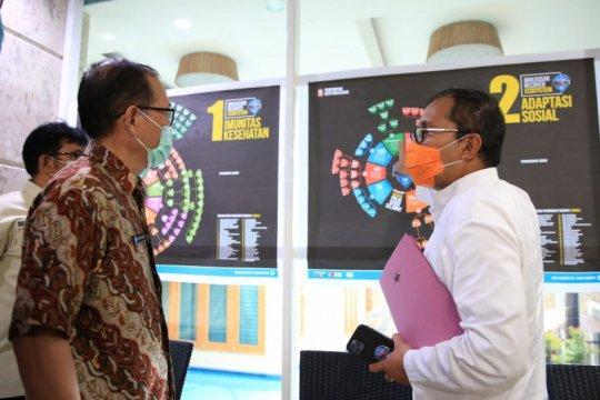 BNNP Sulsel gandeng Pemkot Makassar wujudkan program lorong bersinar