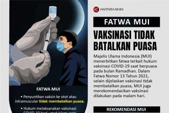 Fatwa MUI: Vaksinasi tidak batalkan puasa