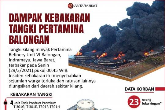Dampak kebakaran tangki Pertamina Balongan