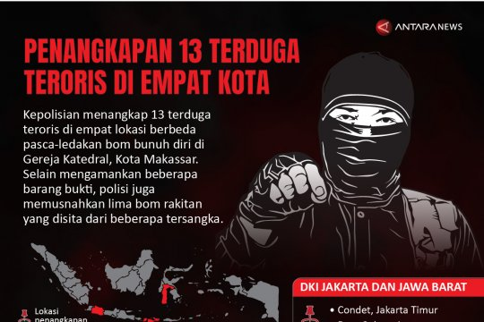 Penangkapan 13 terduga teroris di empat kota