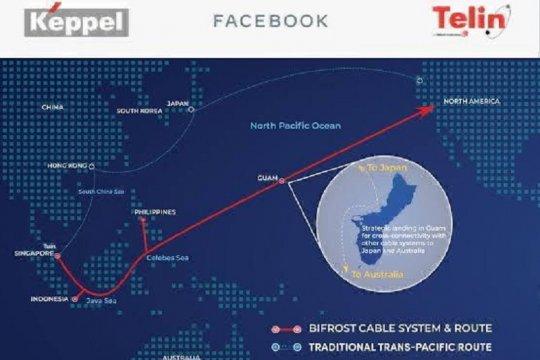 Telkom bangun sistem kabel laut internasional langsung ke Amerika
