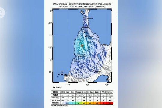 Gempa bumi guncang Donggala dan Banggai Laut