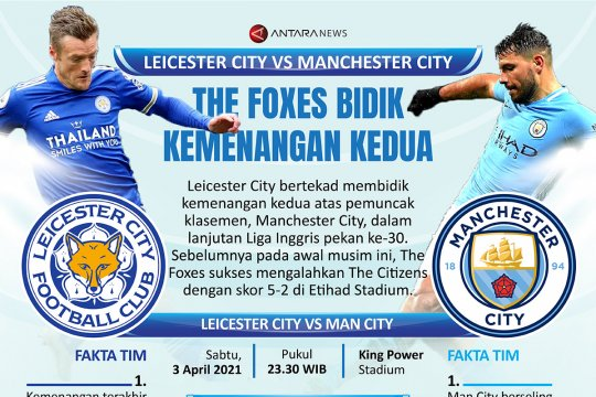 Leicester City vs Manchester City: The Foxes bidik kemenangan kedua