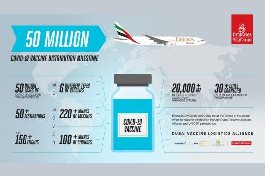 Emirates angkut 50 juta dosis vaksin corona ke seluruh dunia