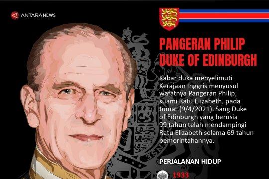 Pangeran Philip Duke of Edinburgh