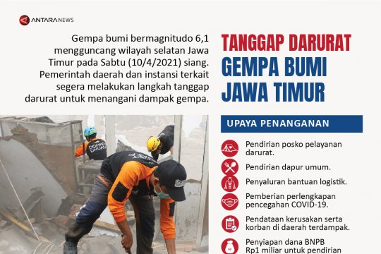 Tanggap darurat gempa bumi Jatim