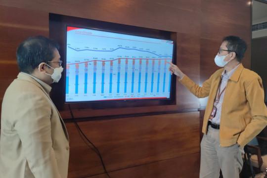 Bank Jatim catat pertumbuhan laba sepanjang  2020