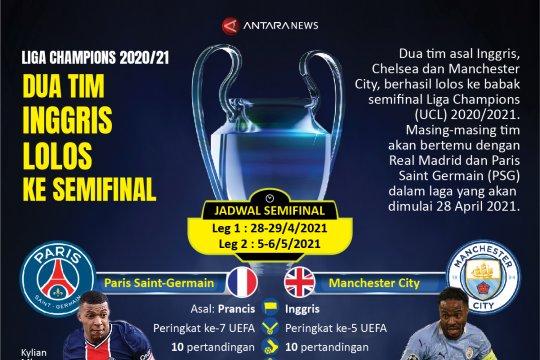Liga Champions: Dua tim Inggris lolos ke semifinal