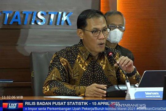 BPS: Neraca perdagangan RI surplus 1,57 miliar dolar pada Maret 2021
