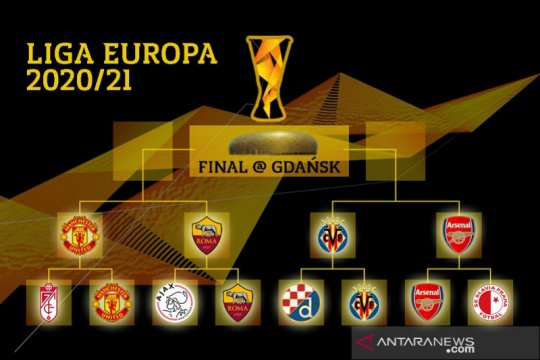 Liga Europa: MU dan Arsenal jaga peluang ciptakan final All-English