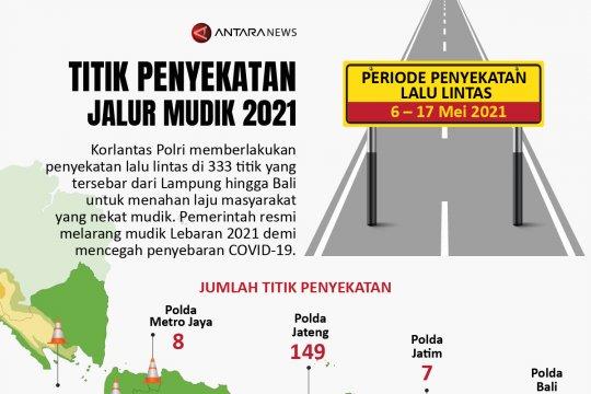 Titik penyekatan jalur mudik 2021