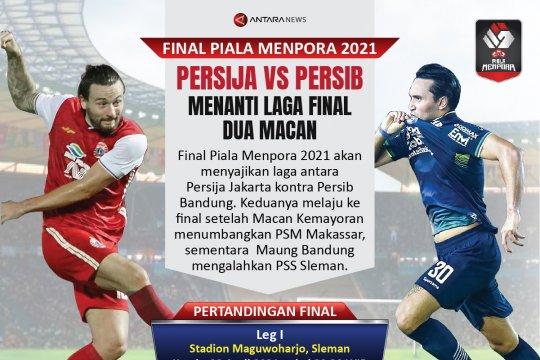 Menanti laga final dua macan Persija vs Persib