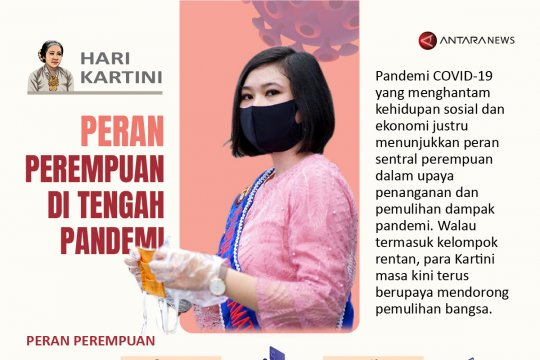 Peran perempuan di tengah pandemi