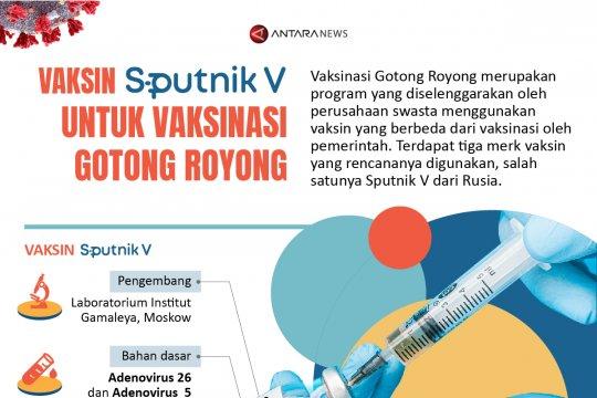 Vaksin Sputnik V untuk Vaksinasi Gotong Royong