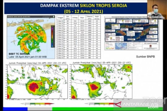 BMKG: Seroja, siklon tropis terkuat kedua setelah Kenanga