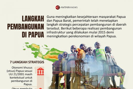 Langkah pembangunan di Papua