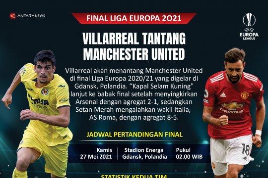 Final Liga Europa 2021: Villarreal tantang Manchester United