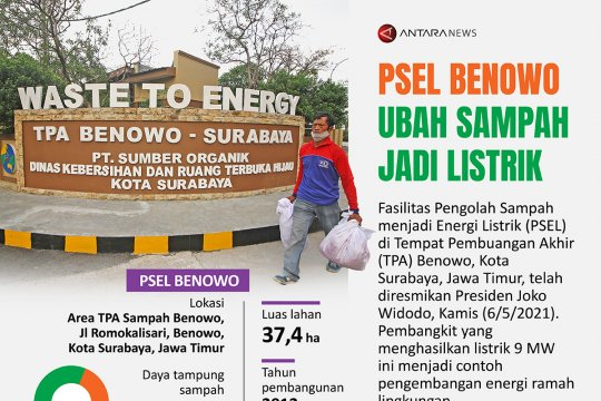 PSEL Benowo ubah sampah jadi listrik