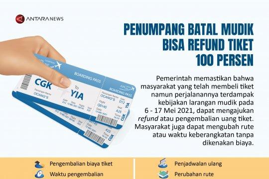 Penumpang batal mudik bisa 'refund' tiket 100 persen