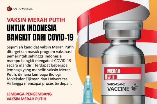 Vaksin Merah Putih untuk Indonesia bangkit dari COVID-19