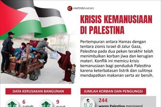 Krisis kemanusiaan di Palestina