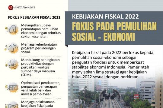 Kebijakan fiskal 2022 fokus pada pemulihan sosial-ekonomi