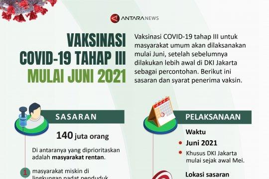 Vaksinasi COVID-19 tahap III mulai Juni 2021